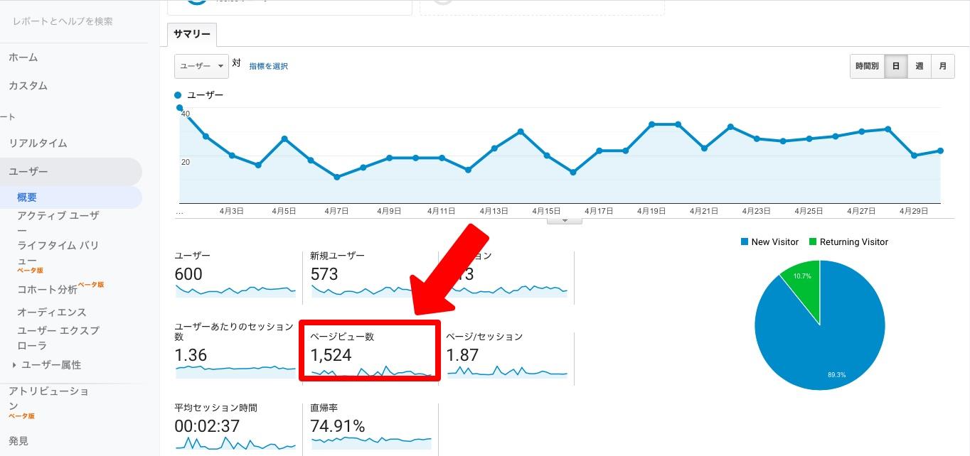 SEO順位が上がらなくてもブログで稼ぐ方法【ユーザーをエスコートせよ】