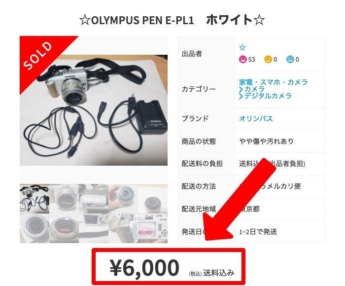 転売で儲かるオススメのカメラ
